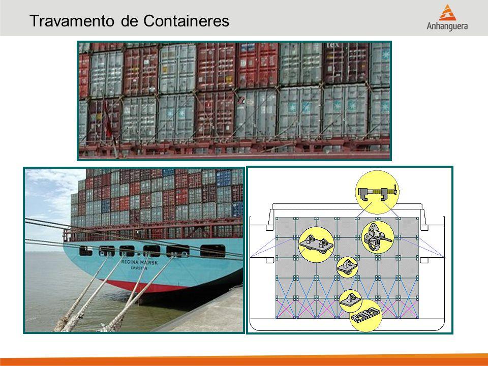 Travamento de Containeres