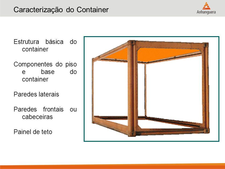 Comprimento dos Containeres Os mais comuns são os de 40 e 20; São identificados com letras conforme o comprimento: »Container de 40 – A »Container de 30 – B »Container de 20 – C »Container de 10 – D »Container de 6 2/3 - E »Container de 5 – F Quando duplicada a letra na inicial, identifica a maior altura do container: de 8 para 8 6