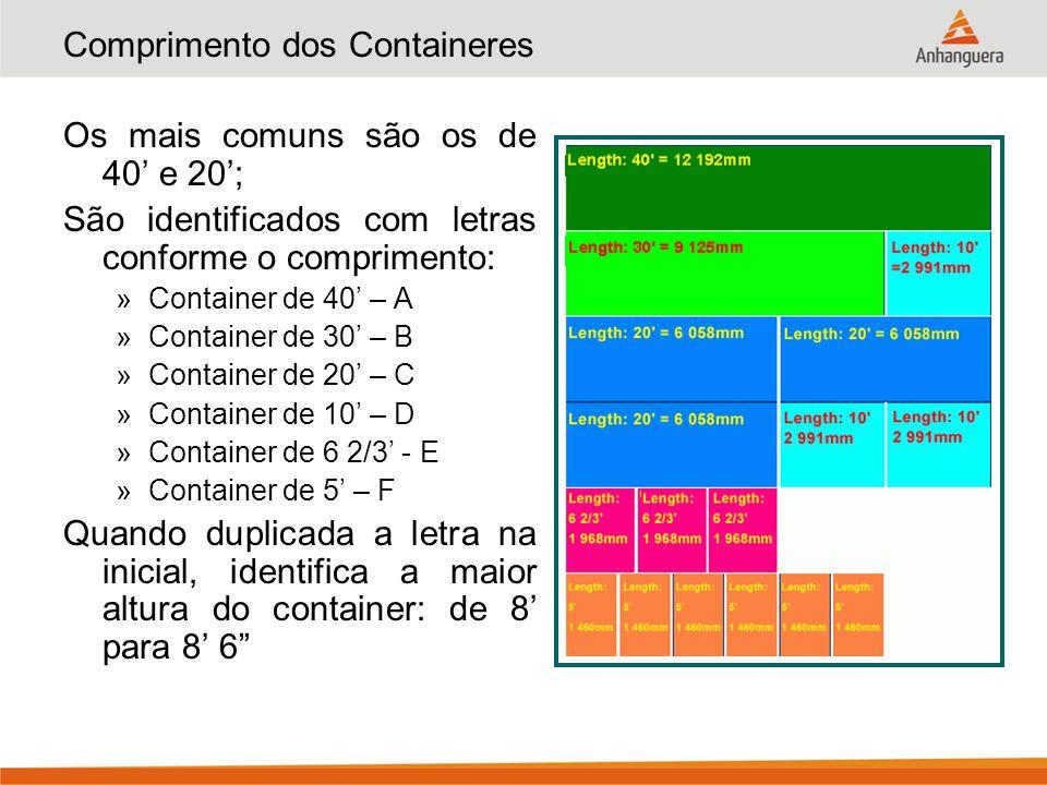 Comprimento dos Containeres Os mais comuns são os de 40 e 20; São identificados com letras conforme o comprimento: »Container de 40 – A »Container de