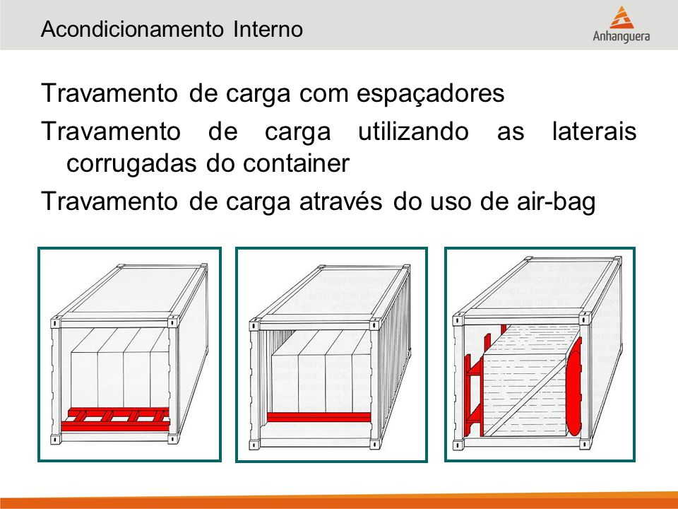 Acondicionamento Interno Travamento de carga com espaçadores Travamento de carga utilizando as laterais corrugadas do container Travamento de carga at