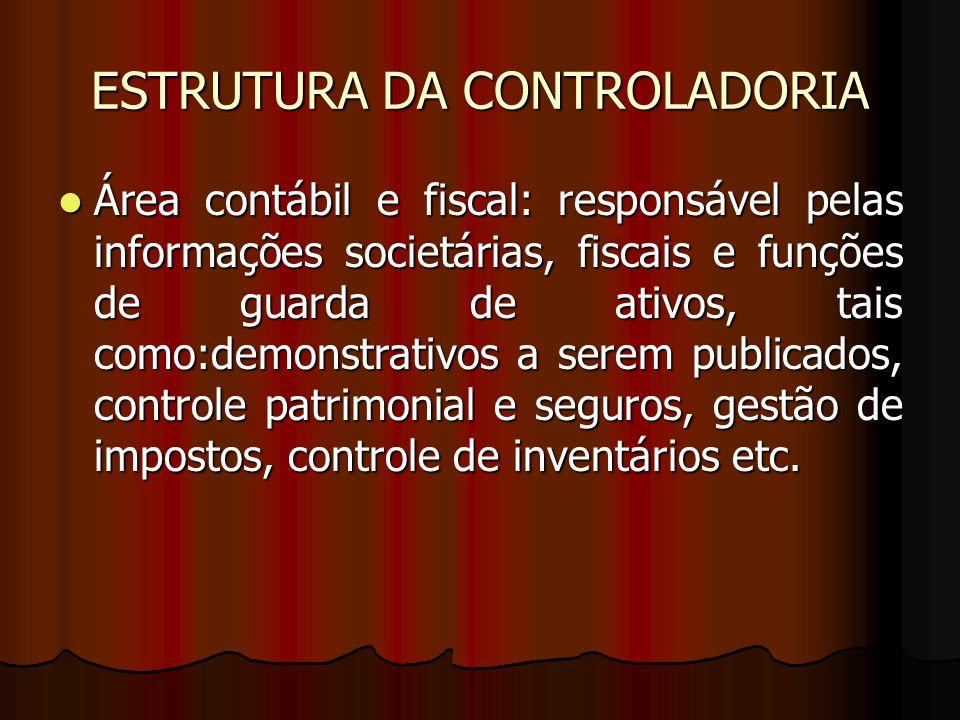 ESTRUTURA DA CONTROLADORIA Área de planejamento e controle: que incorpora a questão orçamentária, projeções e simulações, custos, e a contabilidade por responsabilidade.