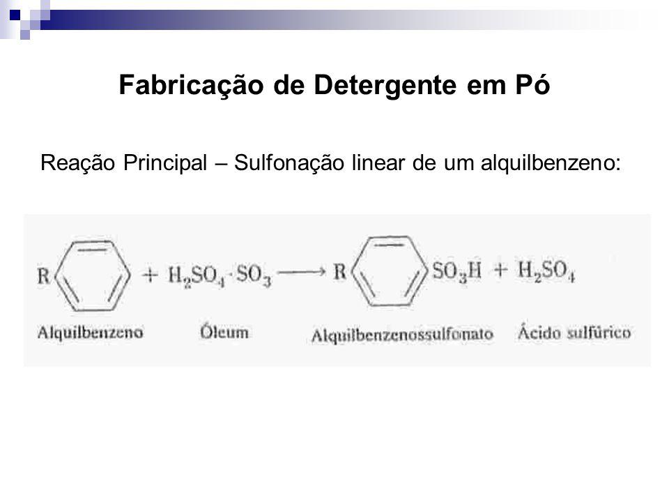 Fabricação de Detergente em Pó Reação Principal – Sulfonação linear de um alquilbenzeno: