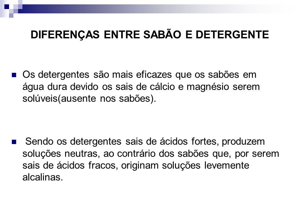 DIFERENÇAS ENTRE SABÃO E DETERGENTE Os detergentes são mais eficazes que os sabões em água dura devido os sais de cálcio e magnésio serem solúveis(ausente nos sabões).
