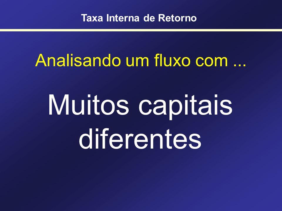 Conceitualmente... A TIR corresponde à rentabilidade auferida com a operação 0 1 ano $270 -$200 TIR = 35% a.a. Taxa Interna de Retorno