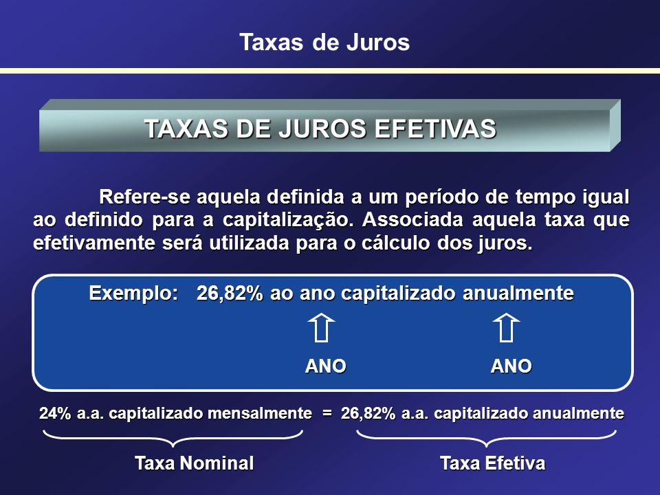 6% a. a. capitalizada mensalmente TAXAS DE JUROS NOMINAIS São taxas de juros apresentadas em uma unidade, porém capitalizadas em outra. No Brasil Cade