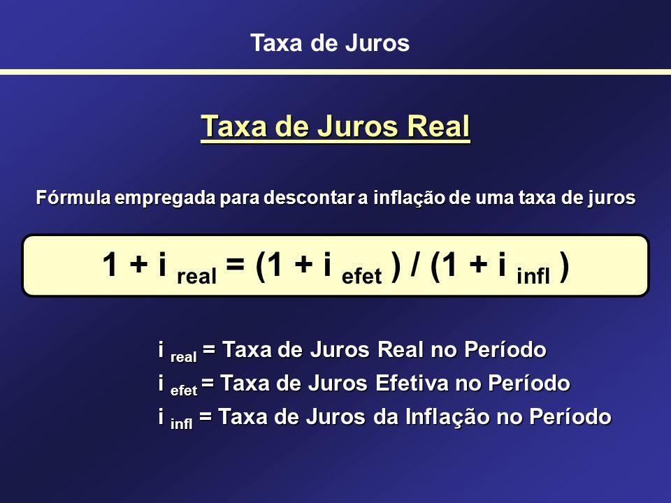 TAXAS DE JUROS EFETIVAS Refere-se aquela definida a um período de tempo igual ao definido para a capitalização. Associada aquela taxa que efetivamente