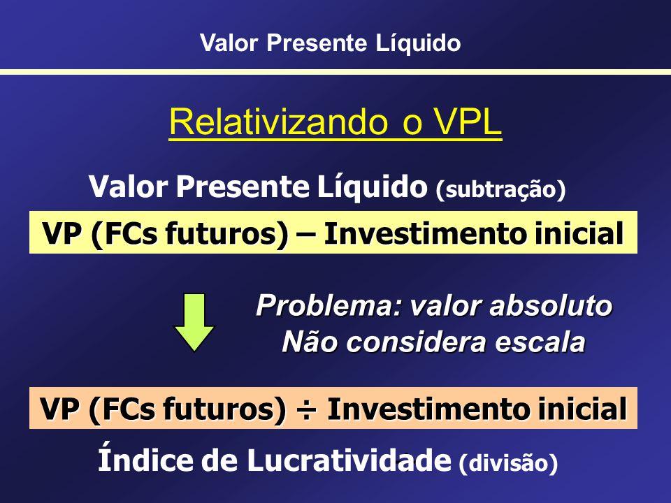 Problema do VPL Medida em valor absoluto É melhor ganhar um VPL de $80 em um investimento de $300 ou um VPL de $90 em um investimento de $400? Valor P