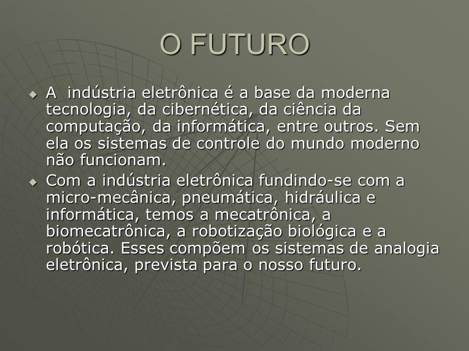 O FUTURO A indústria eletrônica é a base da moderna tecnologia, da cibernética, da ciência da computação, da informática, entre outros. Sem ela os sis