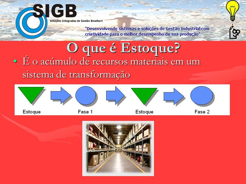 Planejamento e Controle da Produção Autor: Bruno Albert Site: www.bmalbert.yolasite.com Principais Ferramentas Conceitos básicos de Estoque