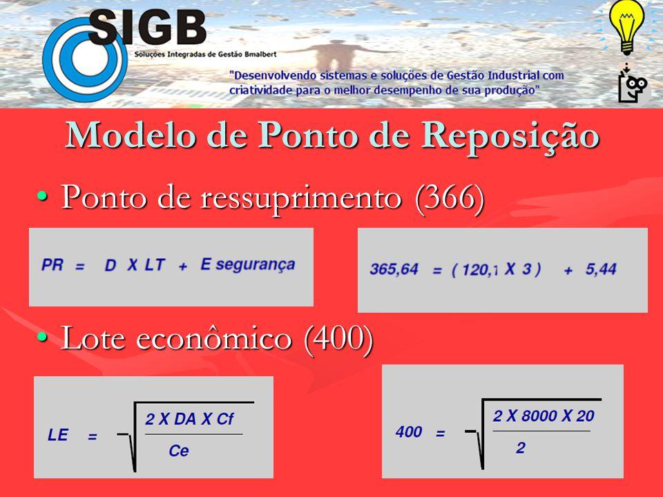 Modelo de Ponto de Reposição Calcular o Estoque de Segurança, Ponto de Reposição e Lote econômico para um nível de serviço de 95%. Utilizar os dados d