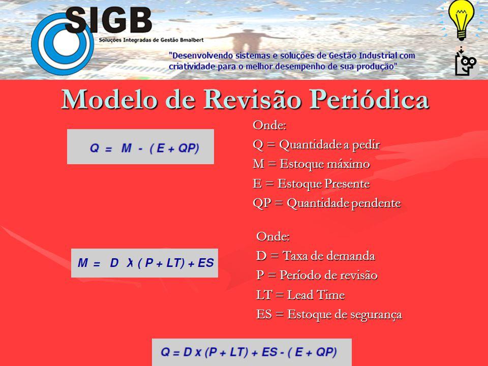 Lotes de ressuprimentos variáveisLotes de ressuprimentos variáveis - Quanto Comprar Modelo de Revisão Periódica