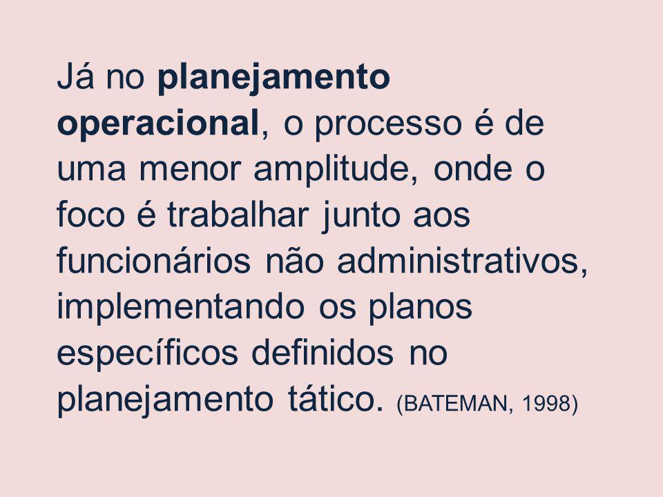 Já no planejamento operacional, o processo é de uma menor amplitude, onde o foco é trabalhar junto aos funcionários não administrativos, implementando os planos específicos definidos no planejamento tático.