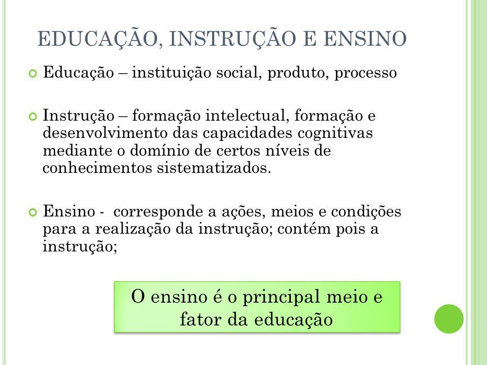 EDUCAÇÃO, INSTRUÇÃO E ENSINO Educação – instituição social, produto, processo Instrução – formação intelectual, formação e desenvolvimento das capacid