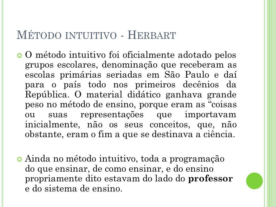 M ÉTODO INTUITIVO - H ERBART O método intuitivo foi oficialmente adotado pelos grupos escolares, denominação que receberam as escolas primárias seriad