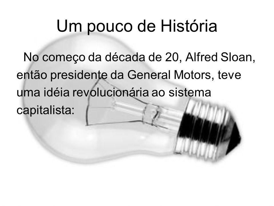 Um pouco de História No começo da década de 20, Alfred Sloan, então presidente da General Motors, teve uma idéia revolucionária ao sistema capitalista