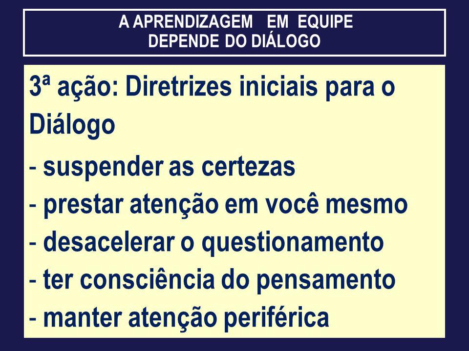 A APRENDIZAGEM EM EQUIPE DEPENDE DO DIÁLOGO 3ª ação: Diretrizes iniciais para o Diálogo - suspender as certezas - prestar atenção em você mesmo - desa