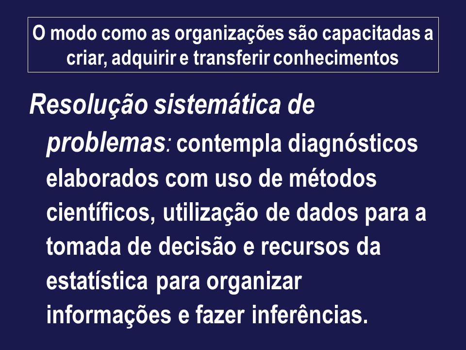O modo como as organizações são capacitadas a criar, adquirir e transferir conhecimentos Resolução sistemática de problemas : contempla diagnósticos e