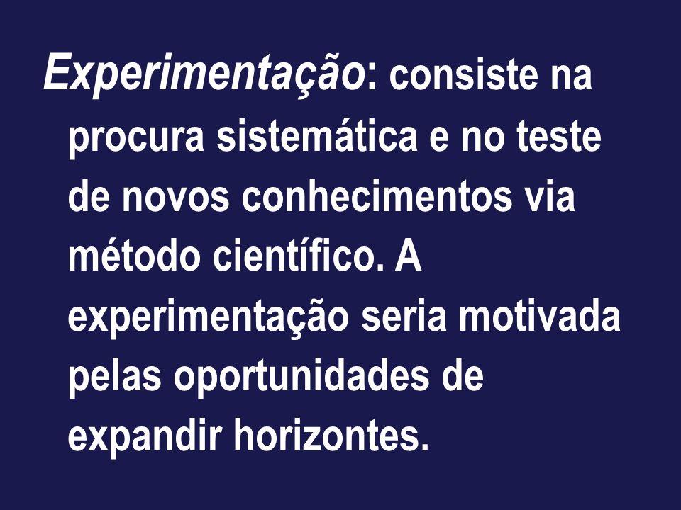 Experimentação : consiste na procura sistemática e no teste de novos conhecimentos via método científico. A experimentação seria motivada pelas oportu