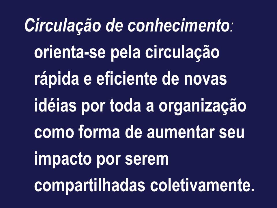 Circulação de conhecimento : orienta-se pela circulação rápida e eficiente de novas idéias por toda a organização como forma de aumentar seu impacto p