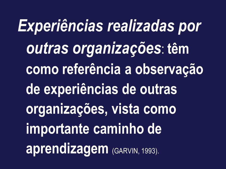 Experiências realizadas por outras organizações : têm como referência a observação de experiências de outras organizações, vista como importante camin
