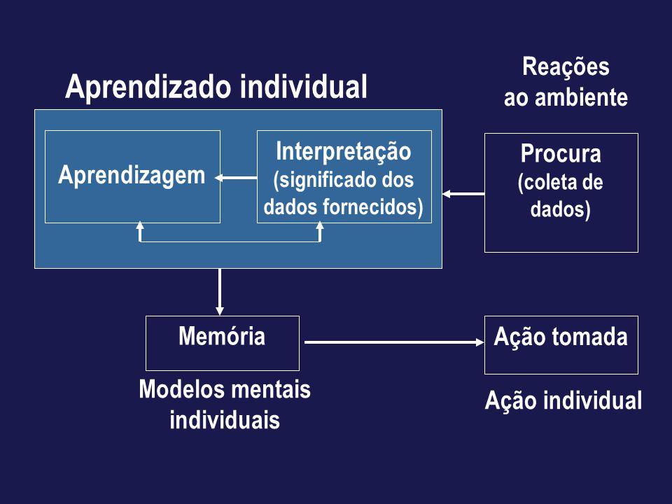 estabelecer um sistema de comunicação que facilite a compreensão e o compartilhamento dos objetivos e resultados a serem alcançados; estabelecer um sistema de monitoração e mensuração dos resultados econômico-financeiros;
