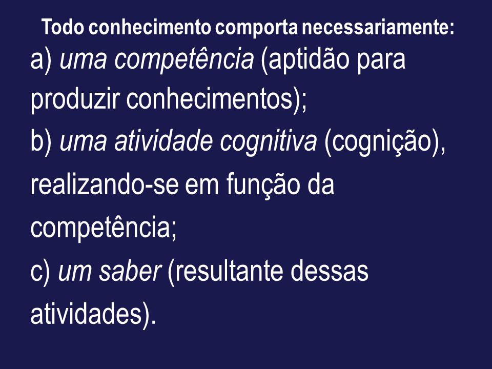 a) uma competência (aptidão para produzir conhecimentos); b) uma atividade cognitiva (cognição), realizando-se em função da competência; c) um saber (