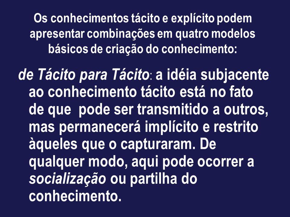 de Tácito para Tácito : a idéia subjacente ao conhecimento tácito está no fato de que pode ser transmitido a outros, mas permanecerá implícito e restr