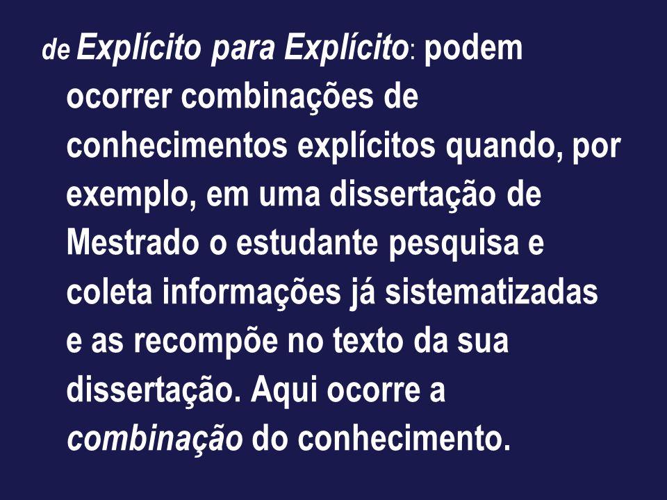 de Explícito para Explícito : podem ocorrer combinações de conhecimentos explícitos quando, por exemplo, em uma dissertação de Mestrado o estudante pe