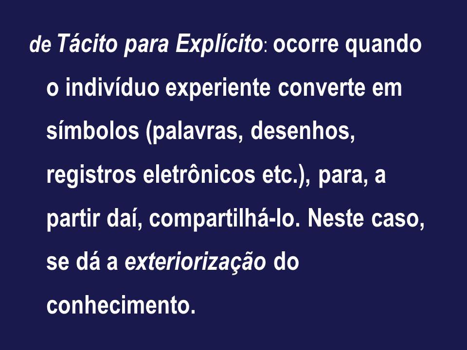 de Tácito para Explícito : ocorre quando o indivíduo experiente converte em símbolos (palavras, desenhos, registros eletrônicos etc.), para, a partir