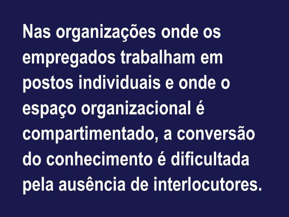 Nas organizações onde os empregados trabalham em postos individuais e onde o espaço organizacional é compartimentado, a conversão do conhecimento é di
