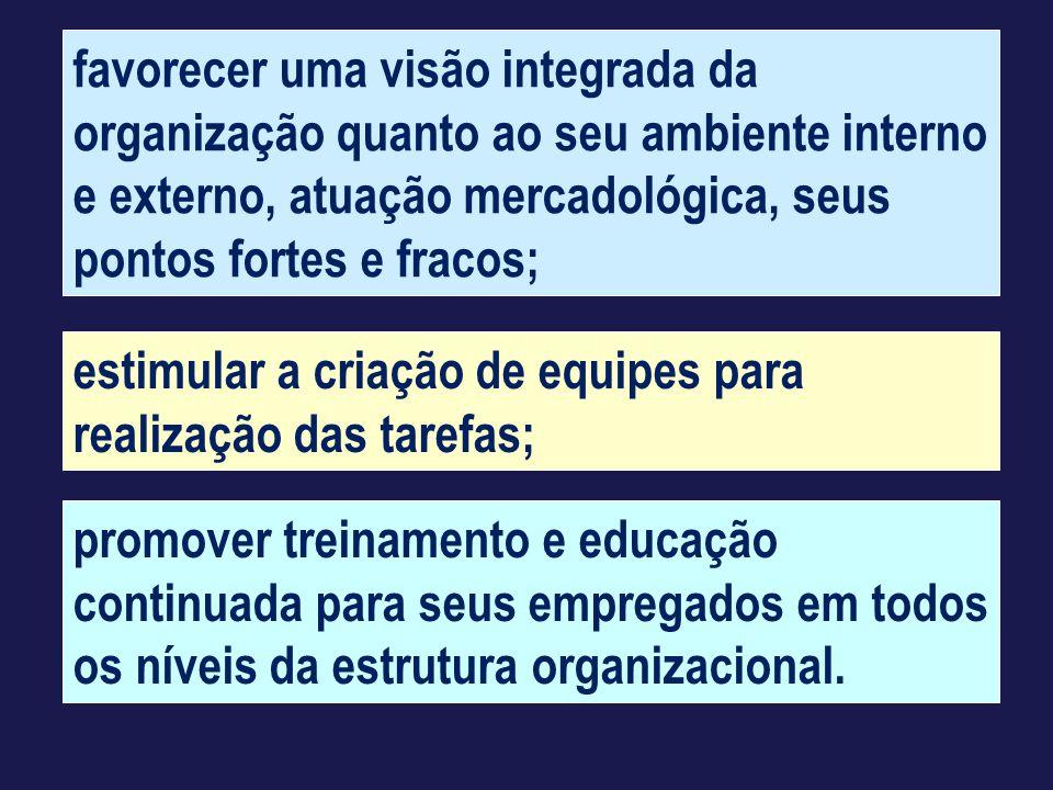 favorecer uma visão integrada da organização quanto ao seu ambiente interno e externo, atuação mercadológica, seus pontos fortes e fracos; estimular a