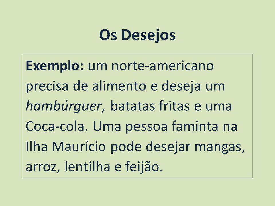 Os Desejos Exemplo: um norte-americano precisa de alimento e deseja um hambúrguer, batatas fritas e uma Coca-cola.