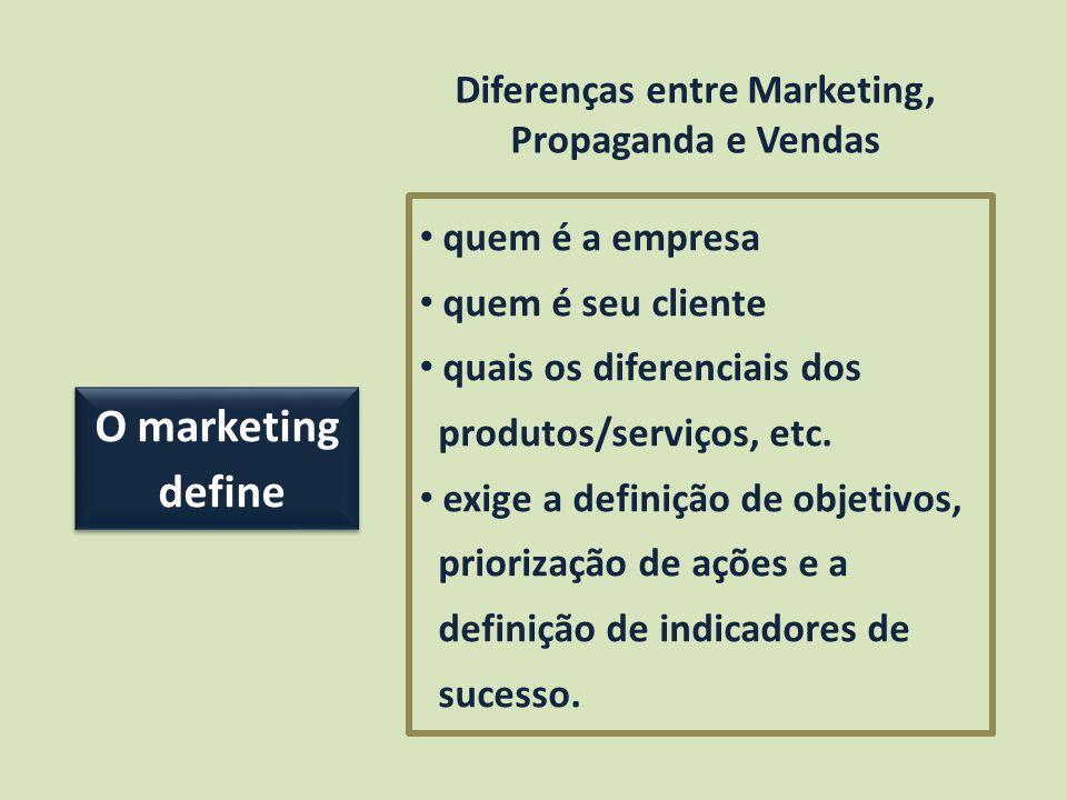 Diferenças entre Marketing, Propaganda e Vendas O marketing define O marketing define quem é a empresa quem é seu cliente quais os diferenciais dos produtos/serviços, etc.