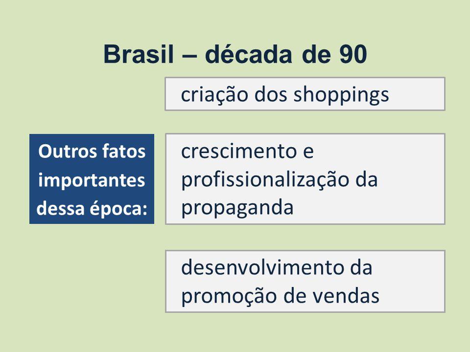 Brasil – década de 90 desenvolvimento da promoção de vendas Outros fatos importantes dessa época: criação dos shoppings crescimento e profissionalização da propaganda