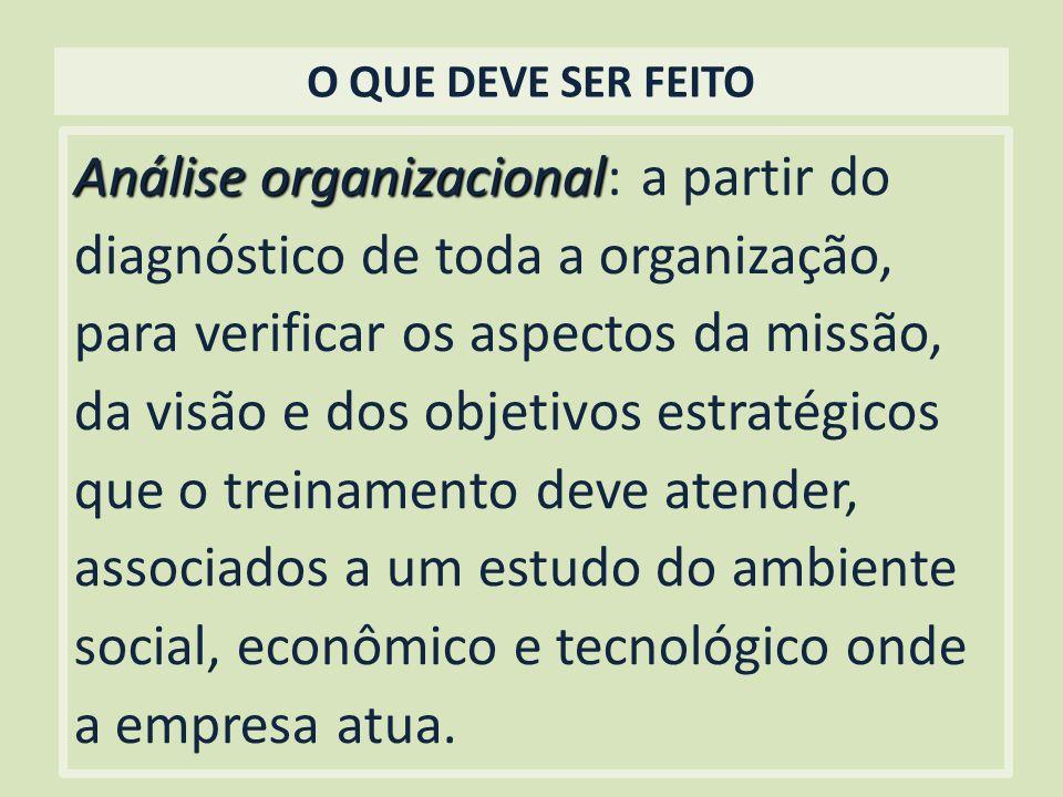 O QUE DEVE SER FEITO Análise organizacional Análise organizacional: a partir do diagnóstico de toda a organização, para verificar os aspectos da missã
