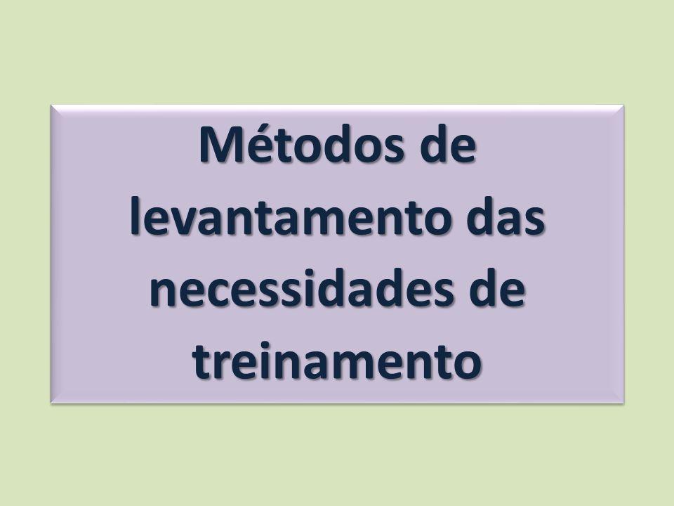 Métodos de levantamento das necessidades de treinamento