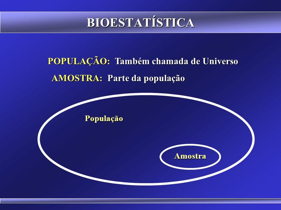 BIOESTATÍSTICA POPULAÇÃO: Conjunto de elementos que se deseja estudar AMOSTRA: Subconjunto da população Nem sempre o Censo é viável (questões econômicas) É mais barato coletar dados de amostras POPULAÇÃO E AMOSTRA