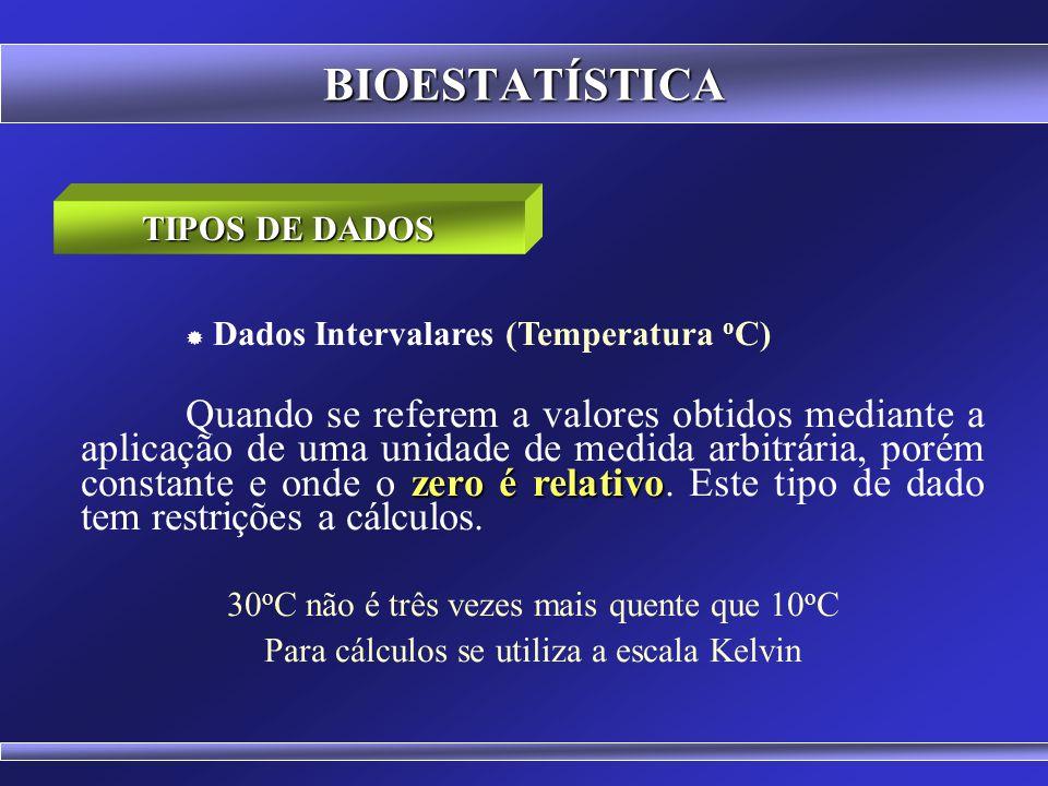 BIOESTATÍSTICA Dados Nominais (Sexo, Raça, Cor dos Olhos) Dados Ordinais (Grau de Satisfação) Dados Numéricos Contínuos (Altura, Peso) Dados Numéricos Discretos (Número de Filiais) Estatísticas aplicadas em alguns tipos de dados não podem ser aplicadas a outros.