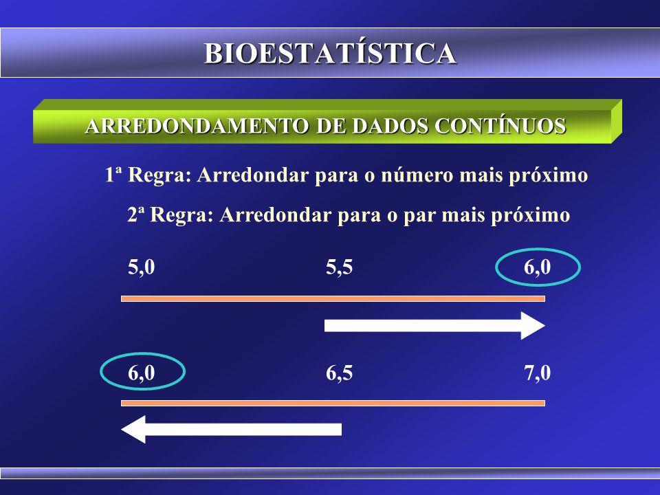 BIOESTATÍSTICA Dados Intervalares (Temperatura o C) zero é relativo Quando se referem a valores obtidos mediante a aplicação de uma unidade de medida arbitrária, porém constante e onde o zero é relativo.
