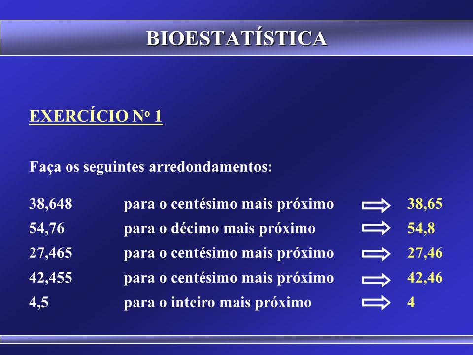 BIOESTATÍSTICA 1ª Regra: Arredondar para o número mais próximo 2ª Regra: Arredondar para o par mais próximo 5,0 5,56,0 6,06,57,0 ARREDONDAMENTO DE DADOS CONTÍNUOS