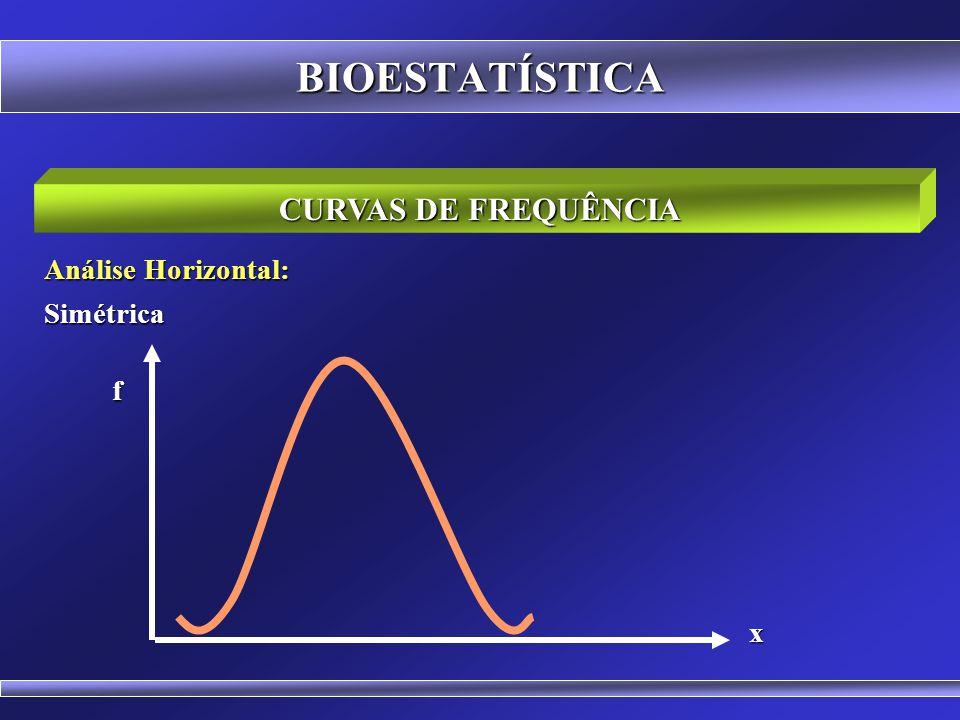 BIOESTATÍSTICA CURVAS DE FREQUÊNCIA Análise Horizontal: Assimétrica Positiva (esquerda) f x