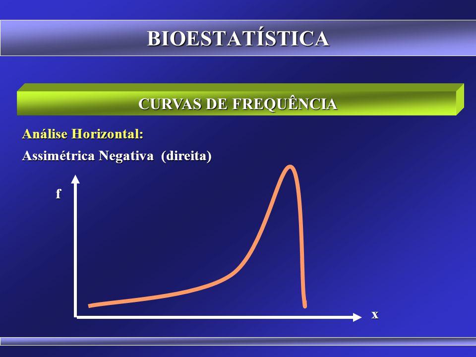 BIOESTATÍSTICA CURVAS DE FREQUÊNCIA Análise Horizontal: Simétrica f x