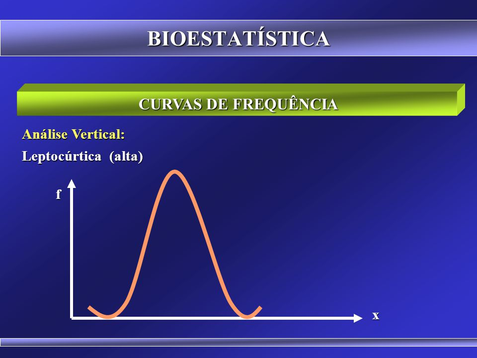BIOESTATÍSTICA CURVAS DE FREQUÊNCIA Análise Horizontal: Assimétrica Negativa (direita) f x