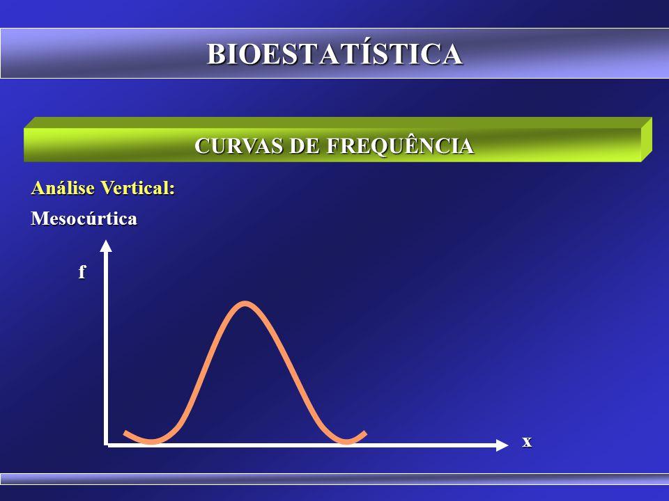 BIOESTATÍSTICA CURVAS DE FREQUÊNCIA Análise Vertical: Leptocúrtica (alta) f x