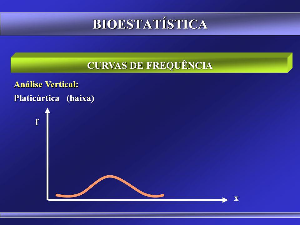 BIOESTATÍSTICA CURVAS DE FREQUÊNCIA Análise Vertical: Mesocúrtica f x