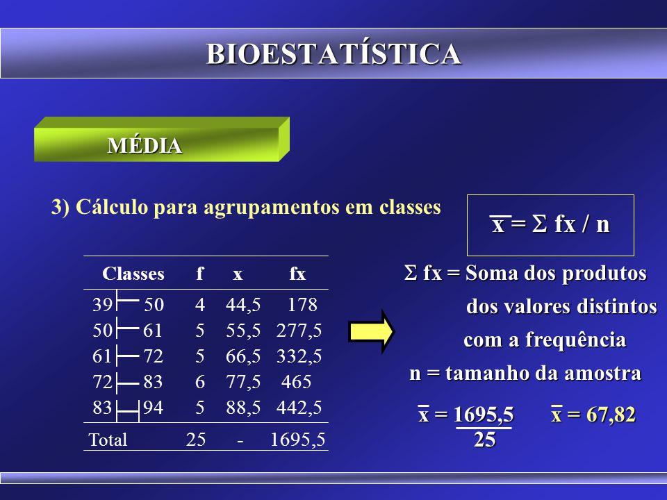 BIOESTATÍSTICA 2) Cálculo para valores distintos x f fx 2 3 6 3 3 9 4 4 16 5 9 45 6 6 36 7 2 14 8 1 8 Total 28 134 MÉDIA x = fx / n fx = Soma dos produtos fx = Soma dos produtos dos valores distintos dos valores distintos com a frequência com a frequência n = tamanho da amostra x = 134 x = 4,7857 x = 134 x = 4,7857 28 28