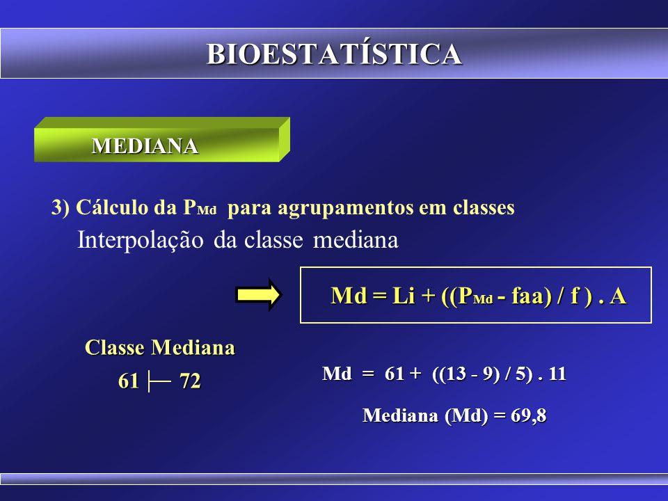 BIOESTATÍSTICA 3) Cálculo da P Md para agrupamentos em classes Pode-se fazer a interpolação da classe mediana MEDIANA Classe Mediana 61 72 Md = Li + ((P Md - faa) / f ).