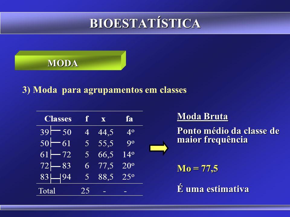 BIOESTATÍSTICA 2) Moda para valores distintos x f 2 3 3 3 4 4 5 9 6 6 7 2 8 1 Total 28 MODA O valor 5 tem o maior número de ocorrências (9) Mo = 5