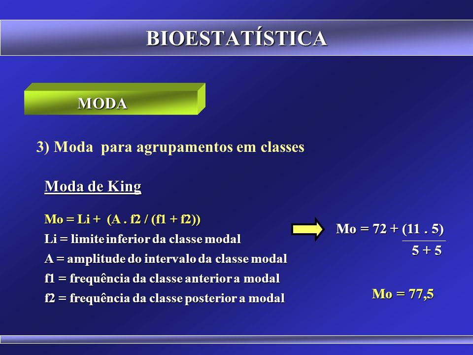 BIOESTATÍSTICA 3) Moda para agrupamentos em classes Classes f x fa 39 50 4 44,5 4 o 50 61 5 55,5 9 o 61 72 5 66,5 14 o 72 83 6 77,5 20 o 83 94 5 88,5 25 o Total 25 - - MODA Moda Bruta Ponto médio da classe de maior frequência Mo = 77,5 É uma estimativa