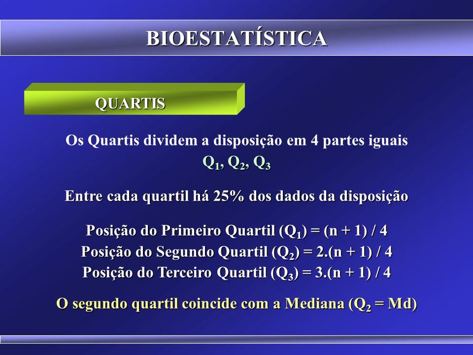 BIOESTATÍSTICA São os valores que subdividem uma disposição em rol Medidas: QUARTIS, DECIS E PERCENTIS Os Quartis dividem a disposição em 4 partes iguais Q 1, Q 2, Q 3 Os Decis dividem a disposição em 10 partes iguais D 1, D 2, D 3, D 4 D 5, D 6, D 7, D 8, D 9 D 1, D 2, D 3, D 4, D 5, D 6, D 7, D 8, D 9 Os Percentis dividem a disposição em 100 partes iguais P 1, P 2, P 3, P 4 P 5, P 6,..., P 99 P 1, P 2, P 3, P 4, P 5, P 6,..., P 99 MEDIDAS DE ORDENAMENTO